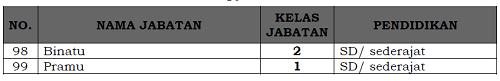 Daftar_Nama_Jabatan_Fungsional_Umum_4