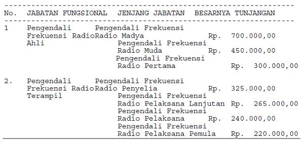 Tunjangan_Jabatan_Fungsional_Pengendali_Frekuensi_Radio