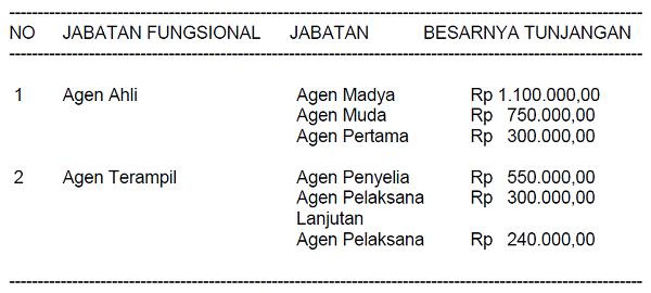 Tunjangan_Jabatan_Fungsional_Agen