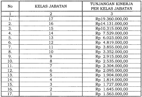 Tunjangan_Kinerja_Pegawai_di_Lingkungan_Sekretariat_Jenderal_Majelis_Permusyawaratan_Rakyat_Republik_Indonesia