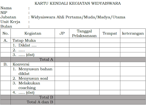 Penetapan Pembayaran Honorarium yang Diberikan atas Kelebihan Jumlah Minimal Jam Tatap Muka bagi Jabatan Fungsional Widyaiswara