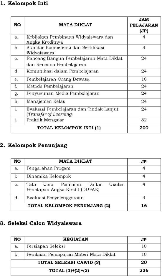 Pedoman Penyelenggaraan Pendidikan dan Pelatihan dan Seleksi Calon Widyaiswara