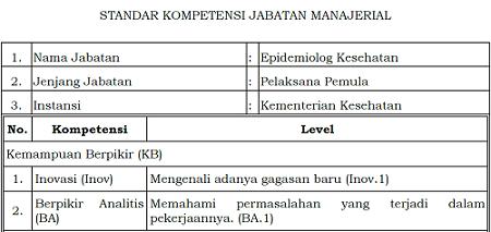 Standar Kompetensi Manajerial Jabatan Fungsional Epidemiolog Kesehatan