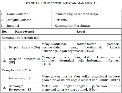 Standar Kompetensi Manajerial Jabatan Fungsional Pembimbing Kesehatan Kerja