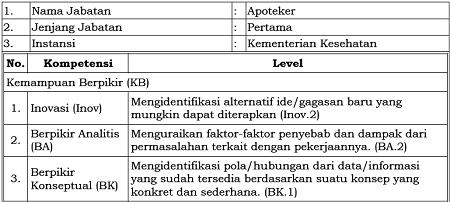 Standar Kompetensi Manajerial Jabatan Fungsional Apoteker